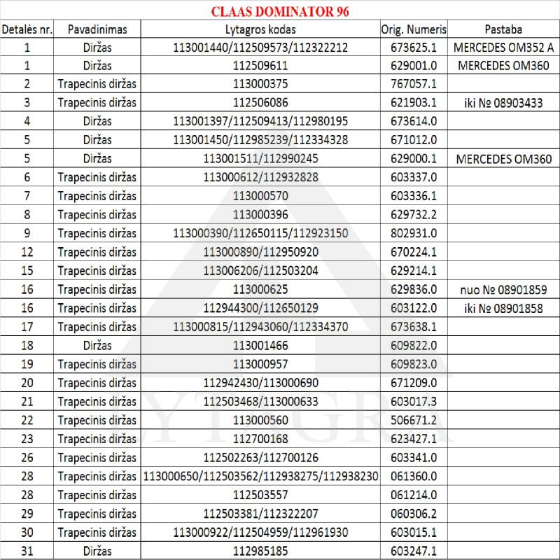 Diržas HARVEST BELTS 3B BP/H-1575 CL 673625.0